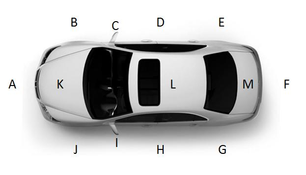 CDE Collision Center online estimate car